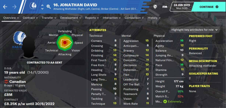 Jonathan David FM20