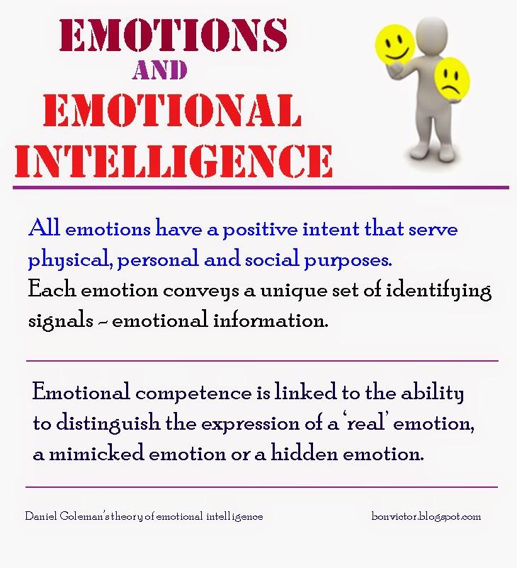 Emotional intelligence theory