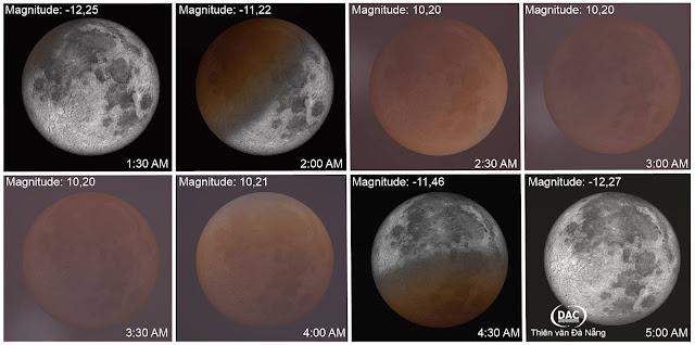 1961036_296252023860668_223561530_o - Độ sáng biểu kiến của Mặt Trăng khi nguyệt thực toàn phần