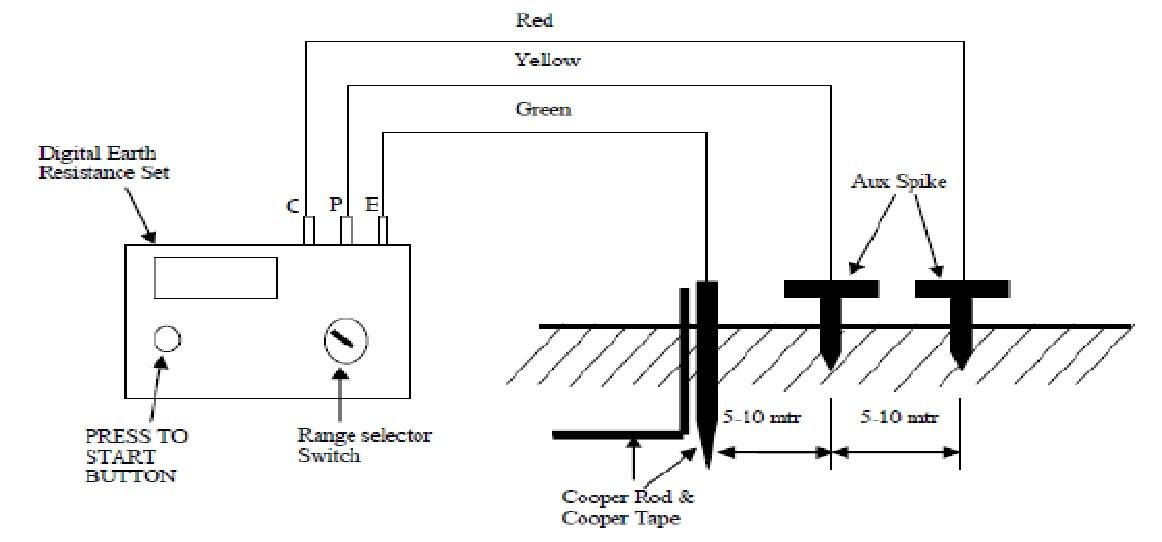 Fan Wiring Diagram On 2005 Polaris Ranger Electrical Schematic