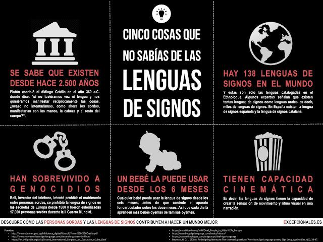 Infografía: cinco cosas que no sabías de las lenguas de signos