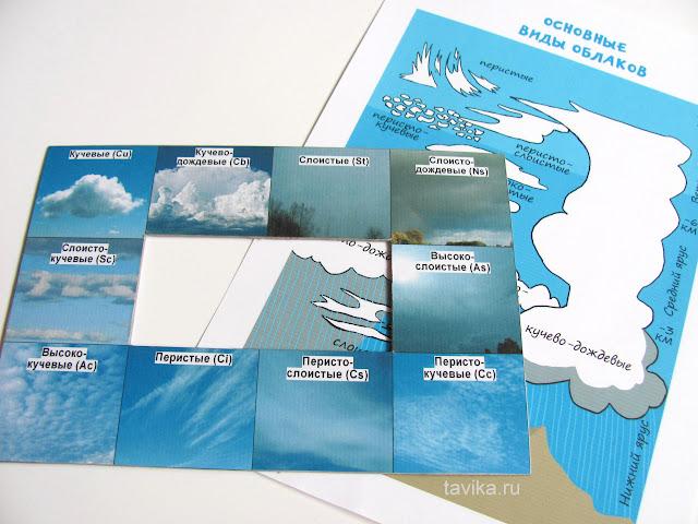 Рамка-искатель и плакатик для изучения облаков