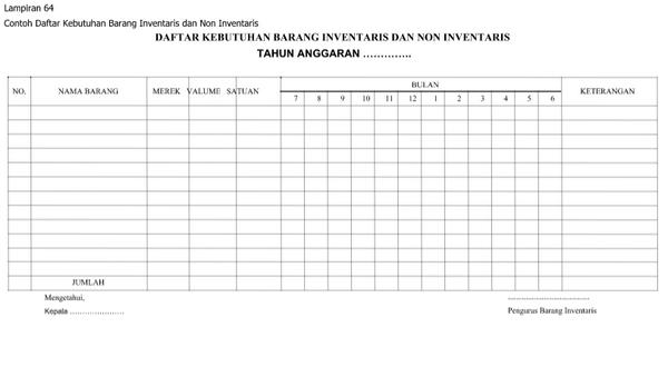 Daftar Kebutuhan Barang Inventaris dan Non Inventaris.docx
