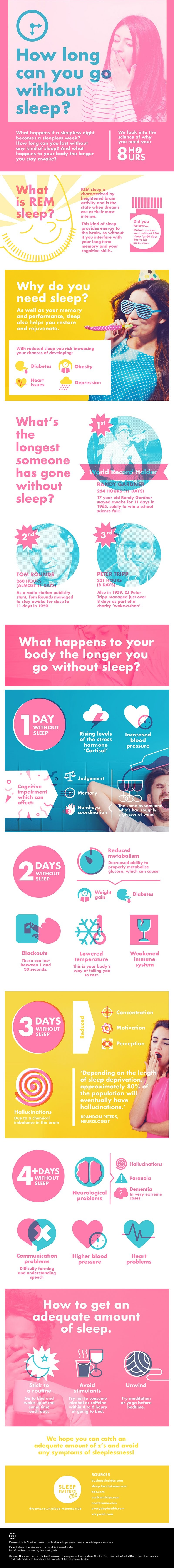 How Long Can You Go Without Sleep? - #infographic