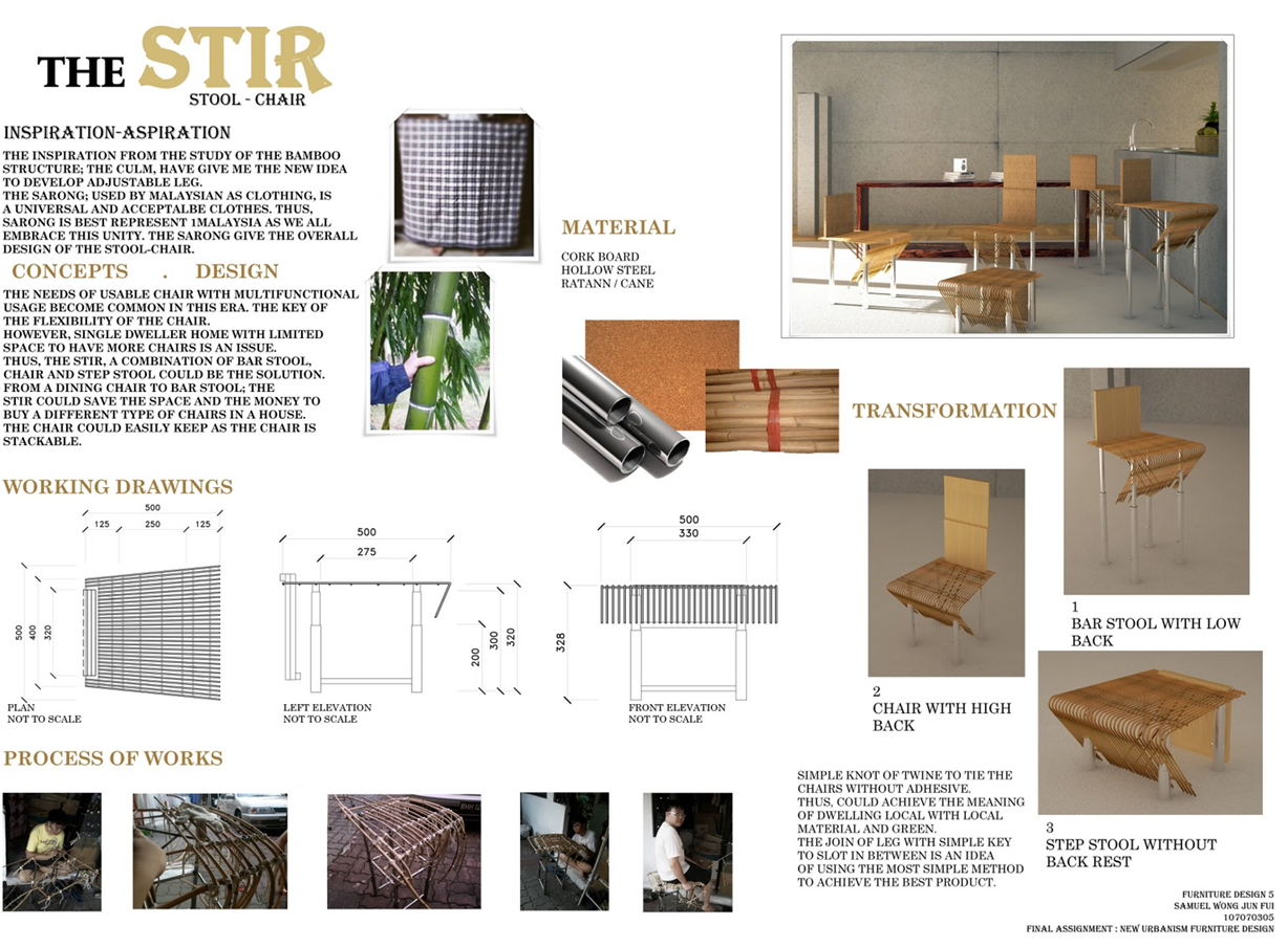 Design presentation boards onlinedesignteacher for Interior design layout templates