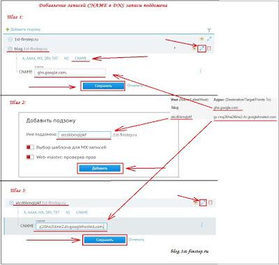 Добавляем CNAME в настройках DNS хостера Beget для переезда с Blogspot