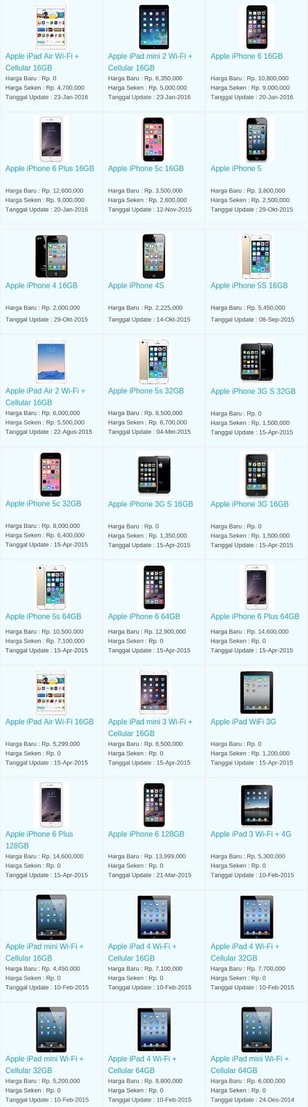 Daftar Harga Terbaru Hp Apple Maret 2016