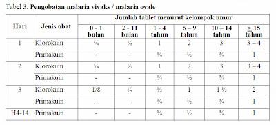 TEMPRA syr 160 mg/5ml 60 ml