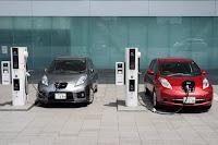 EV charging station (Credit: vox.com) Click to Enlarge.
