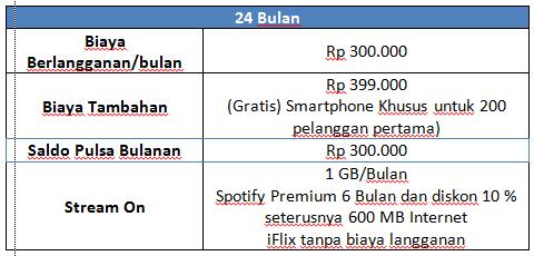 Paket Super Plan 300