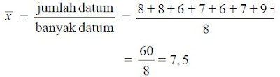 Pengertian dan Rumus Cara Menghitung Nilai Rata-rata (Mean) beserta Contoh Soal Mean Data Tunggal dan Data Berkelompok