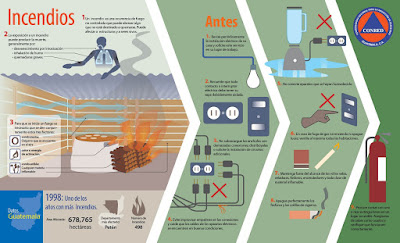 infografia que hacer en caso de incendio