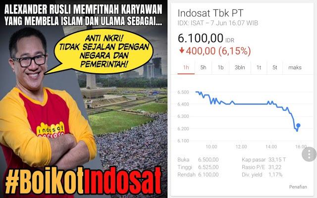 """ANALIS: Seruan Boikot Saham Rontok, Hanya Dalam 2 Hari Indosat """"Rugi"""" Rp 2,44 Triliun"""