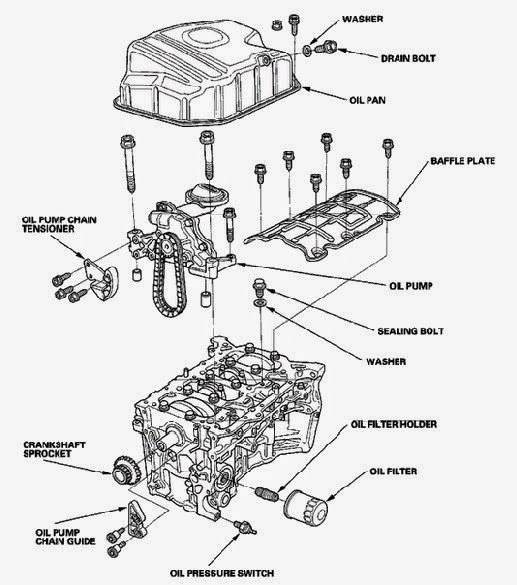 Naijamoderncars.blogspot on 2001 Mitsubishi Montero Sport Parts Diagram