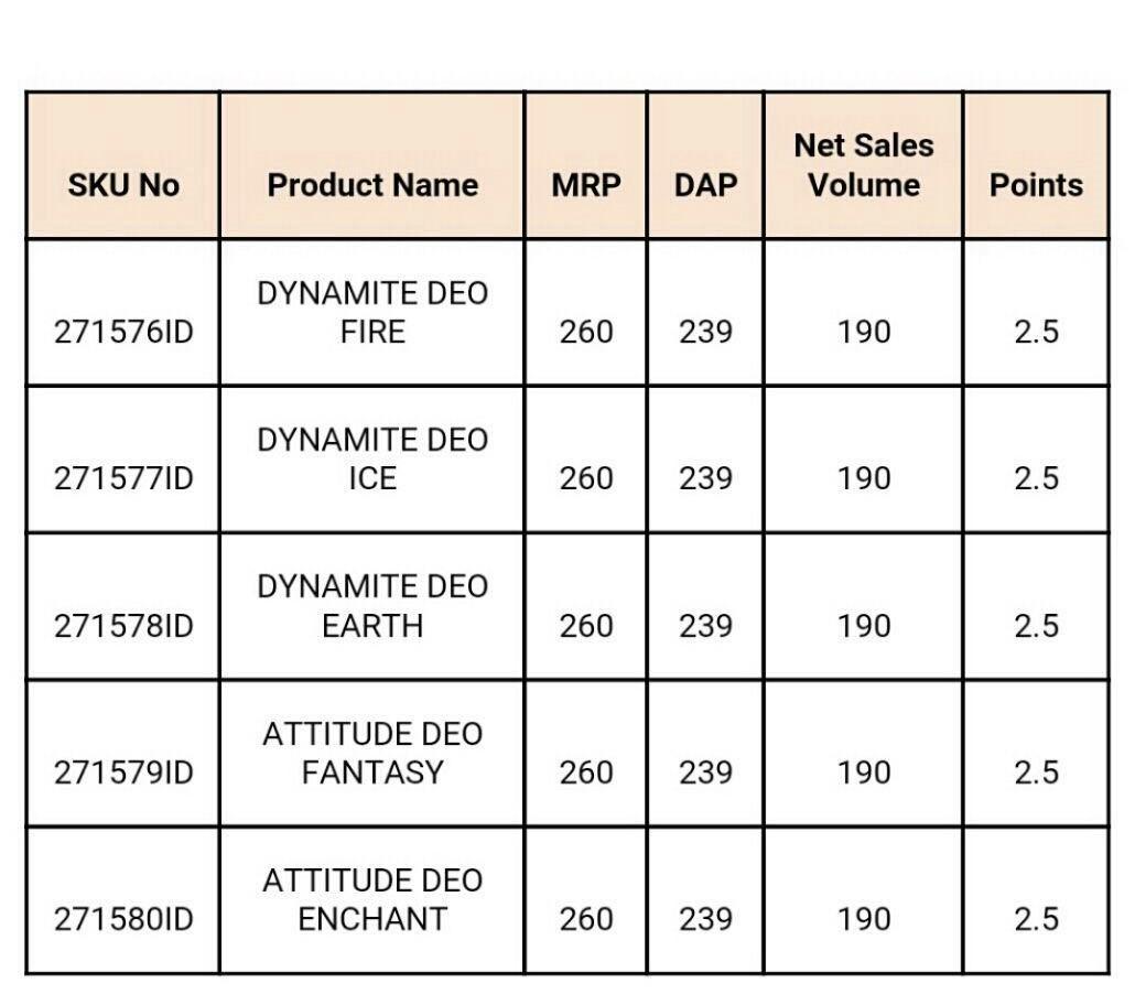 Vestige Products Price List
