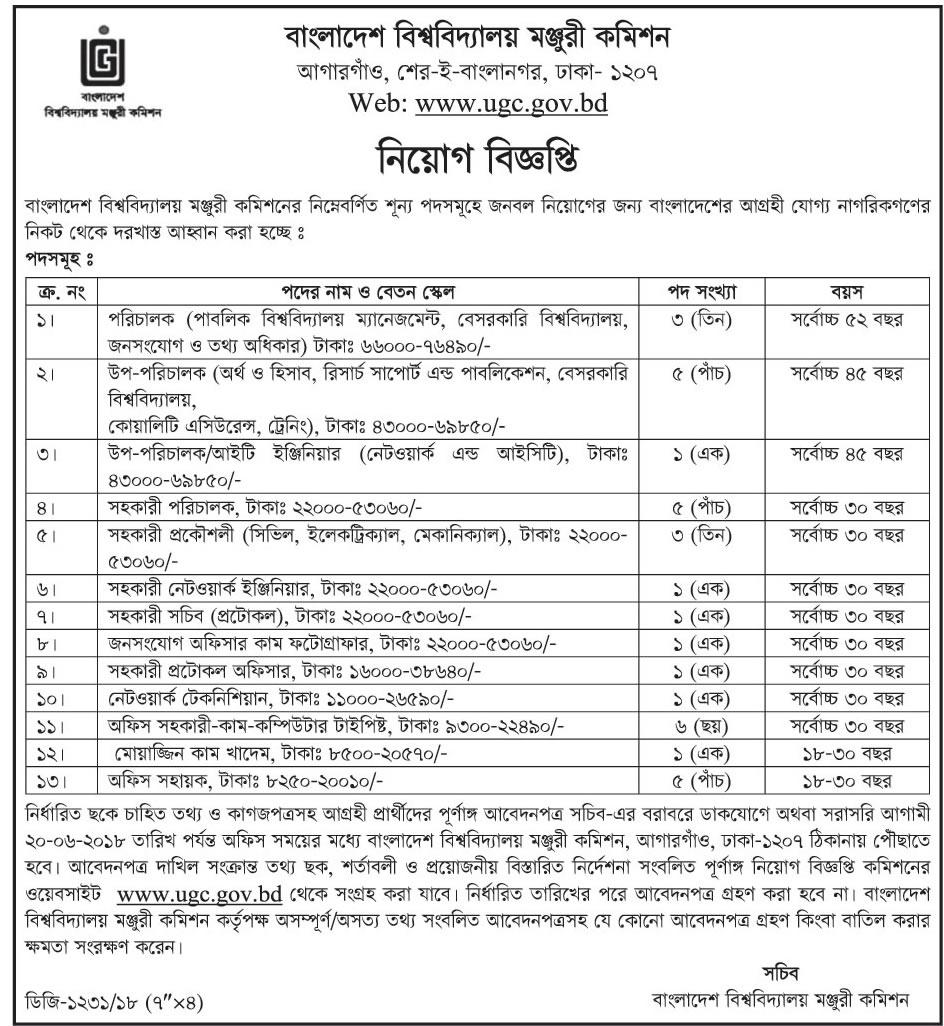 University Grants Commission (UGC) Job Circular 2018