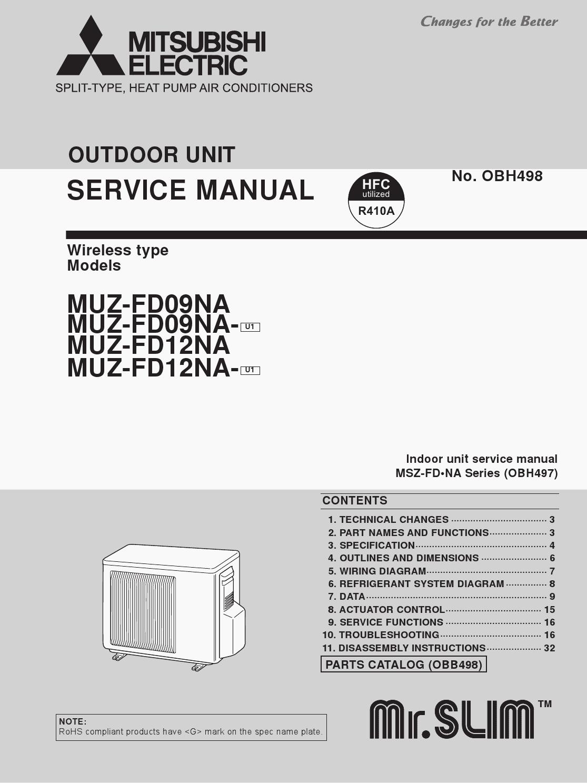 Mitsubishi Manuals: November 2011