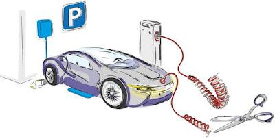 Sistem Pengisian Mobil - Pengertian, Cara Kerja dan ...