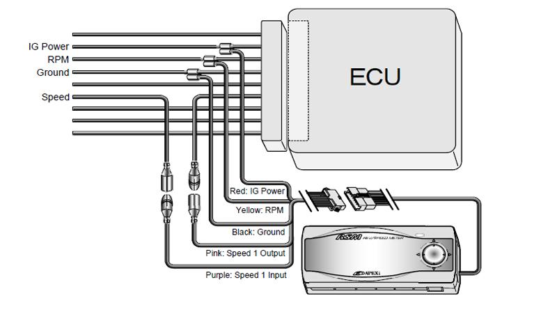 Apexi Safc 2 Wiring Diagram - Somurich.com