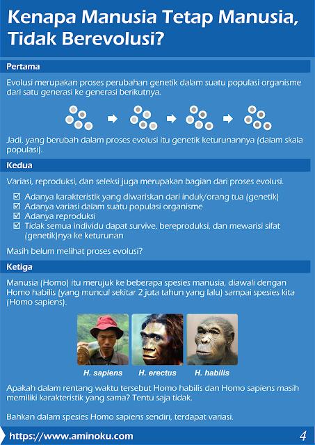 hal 4 Anda bertanya evolusionis menjawab