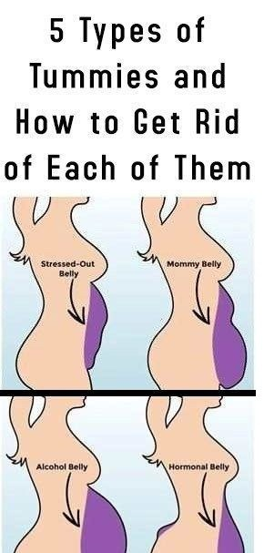 5 Types Of Tummies And How To Get Rid Of Each Of Them!
