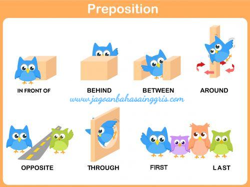 Materi dan Soal Bahasa Inggris Preposition Kelas  Materi dan Soal Bahasa Inggris Preposition Kelas 7 SMP