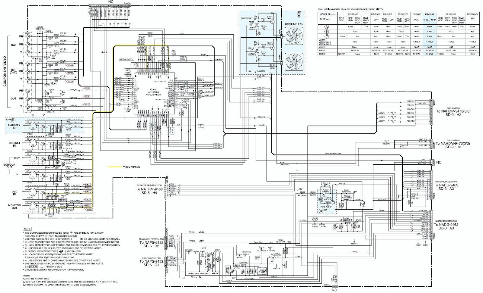 Onkyo Ht R960 7 1 Channel Htr Circuit Diagram