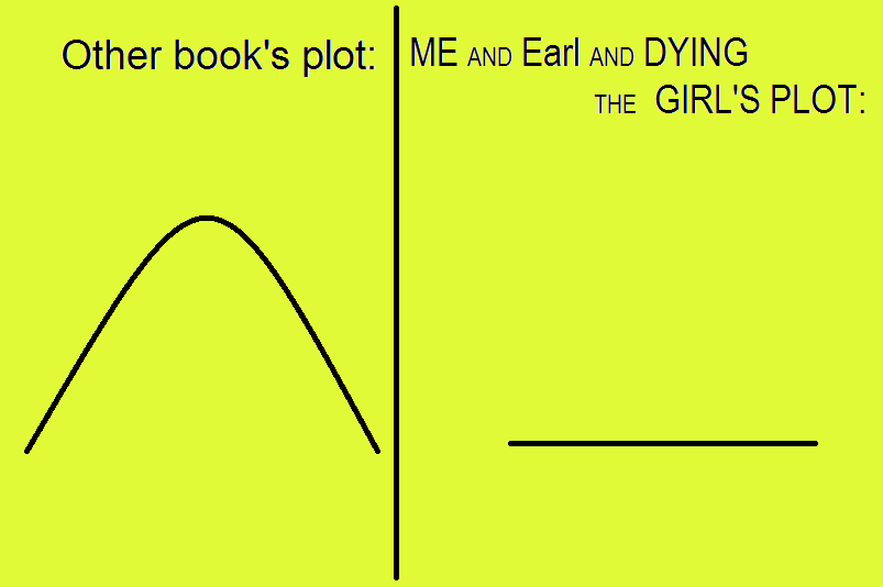 Me Earl And The Dying Girl Book