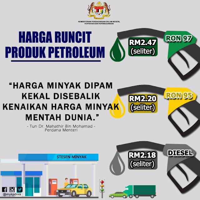 Harga Runcit Produk Petroleum 24 Mei Sehingga 31 Mei