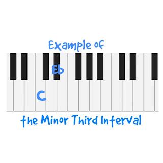 The minor third interval