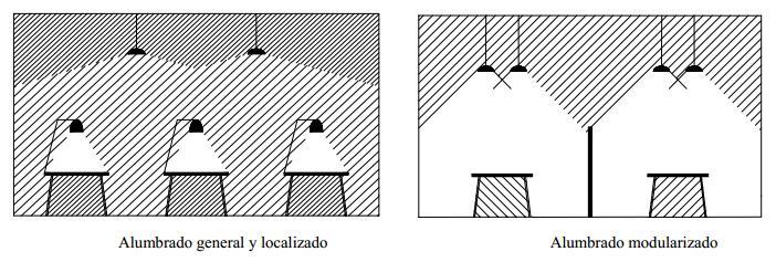 tecnoinformatica1052014MYTO Tipos de iluminacin