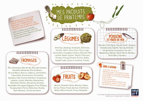 http://www.mangerbouger.fr/IMG/pdf/inpes_manger_bouger_pdf_produits_printemps.pdf