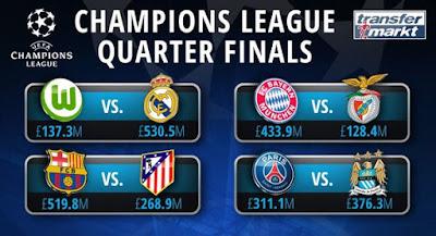 Κλήρωση Champions League.. χωρίς ντέρμπι | Κλήρωση Europa