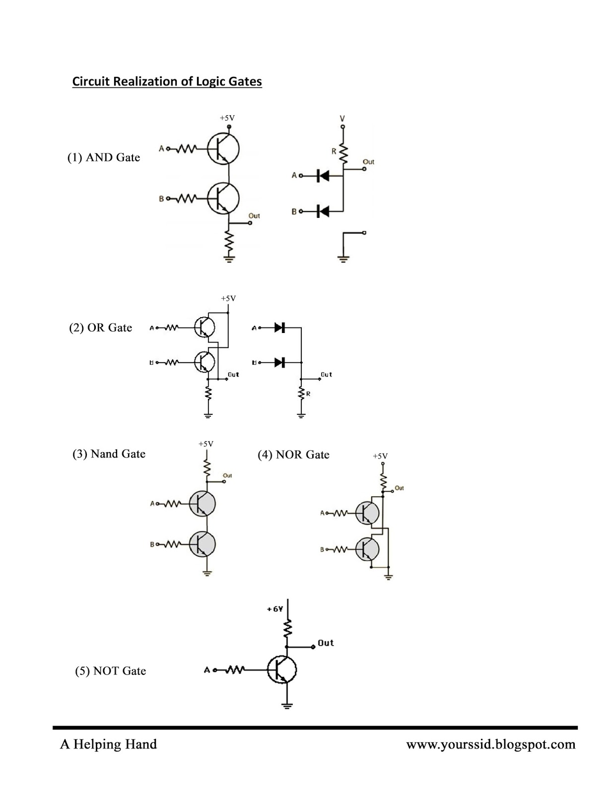 hight resolution of a helping hand circuit realization of logic gates important for jee main