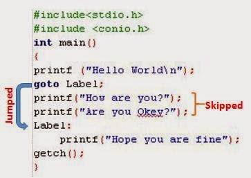 Gotol statement in c example