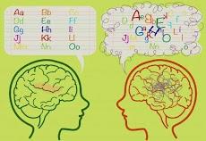 Disleksia Adalah: Pengertian, Gejala, Penyebab dan Jenisnya