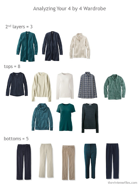 Analyzing a 4 by 4 Wardrobe for balance among the layers