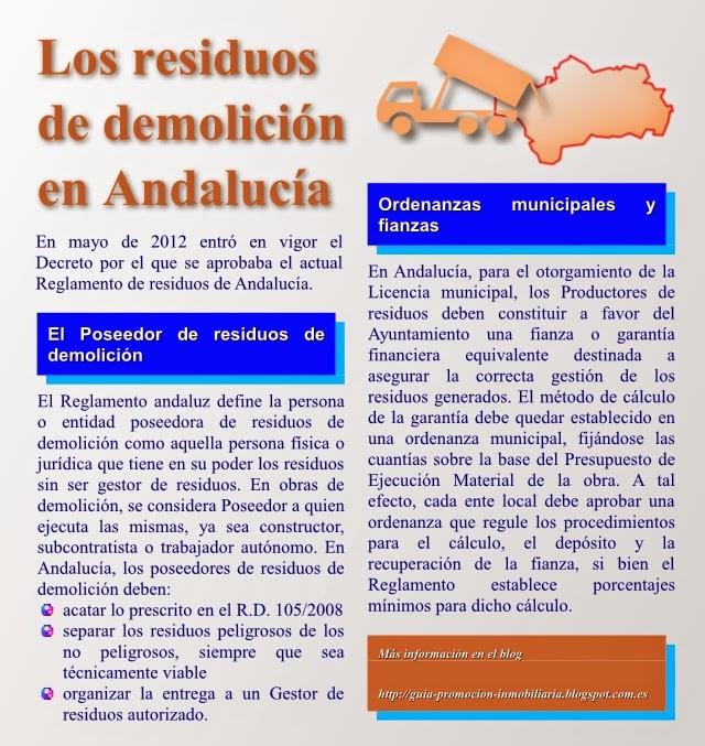 Residuos de demolición en Andalucía