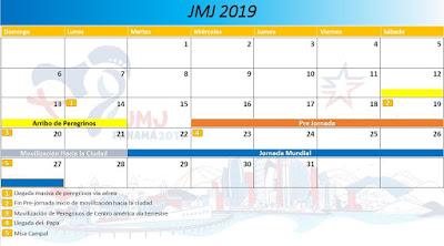 JMJ Panama 2019 Movilidad calendario