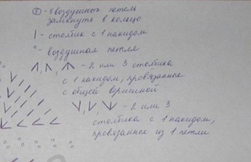 shema uzora (2)