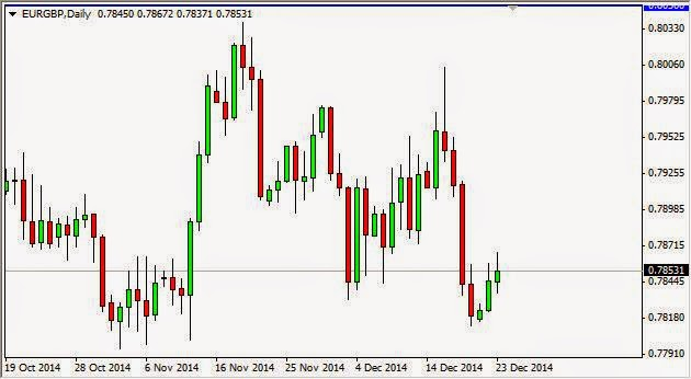 Stock market quotes forex financial news
