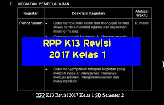 RPP K13 Revisi 2017 Kelas 1