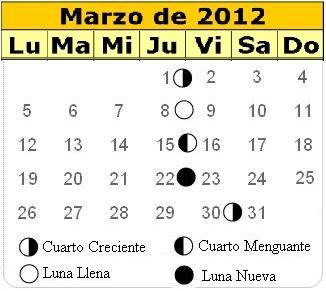 La Dieta De La Luna 2018 Calendario Lunar Marzo