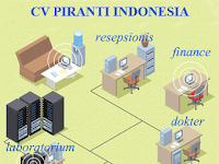 Lowongan Kerja Marketing Executive CV Piranti Indonesia