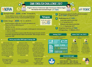 Program Bantuan SMK English Challenge 2017