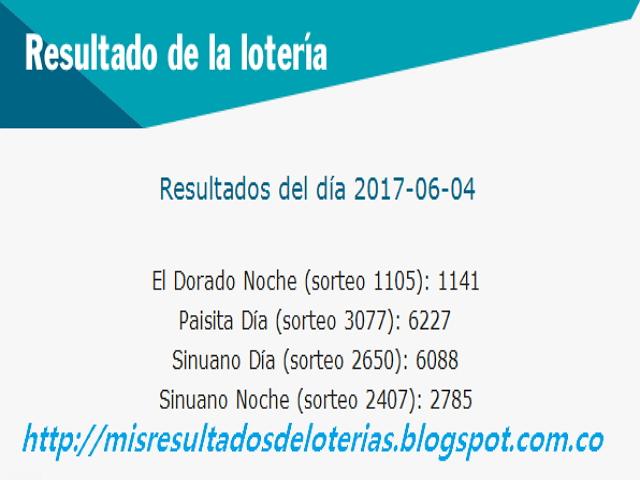 """""""Últimos resultados de las loterías - Que numero jugo la lotería hoy"""""""