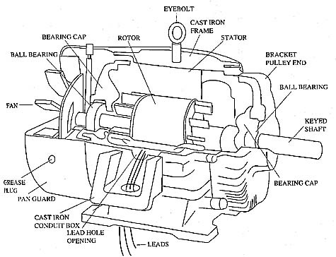 Baldor Motor Parts Diagram