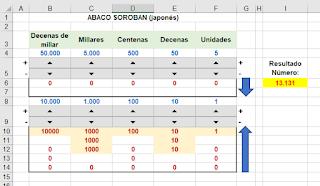 Ábaco Soroban en Excel