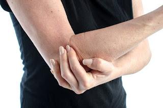 BURSITIS : understanding, symptom, Cause, diagnosis, Treatment and complication