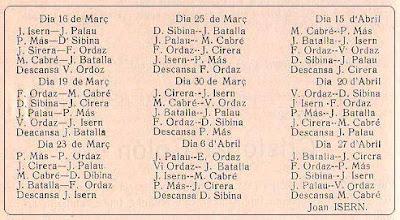 Obra Cristiana nº 93, Abril de 1930, rondas Social - Grupo B